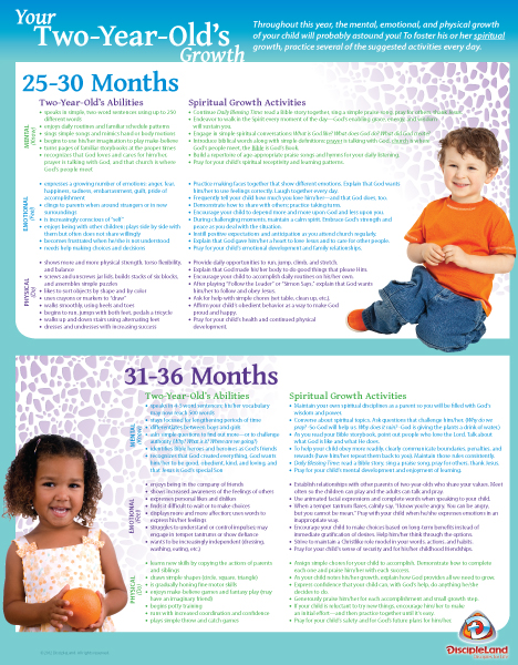 RGC2 – What Your 2-year-old Really Needs Poster 10-pack